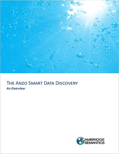 Anzo_Smart_Data_Discovery.jpg