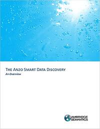 Anzo_Smart_Data_Discovery.jpg