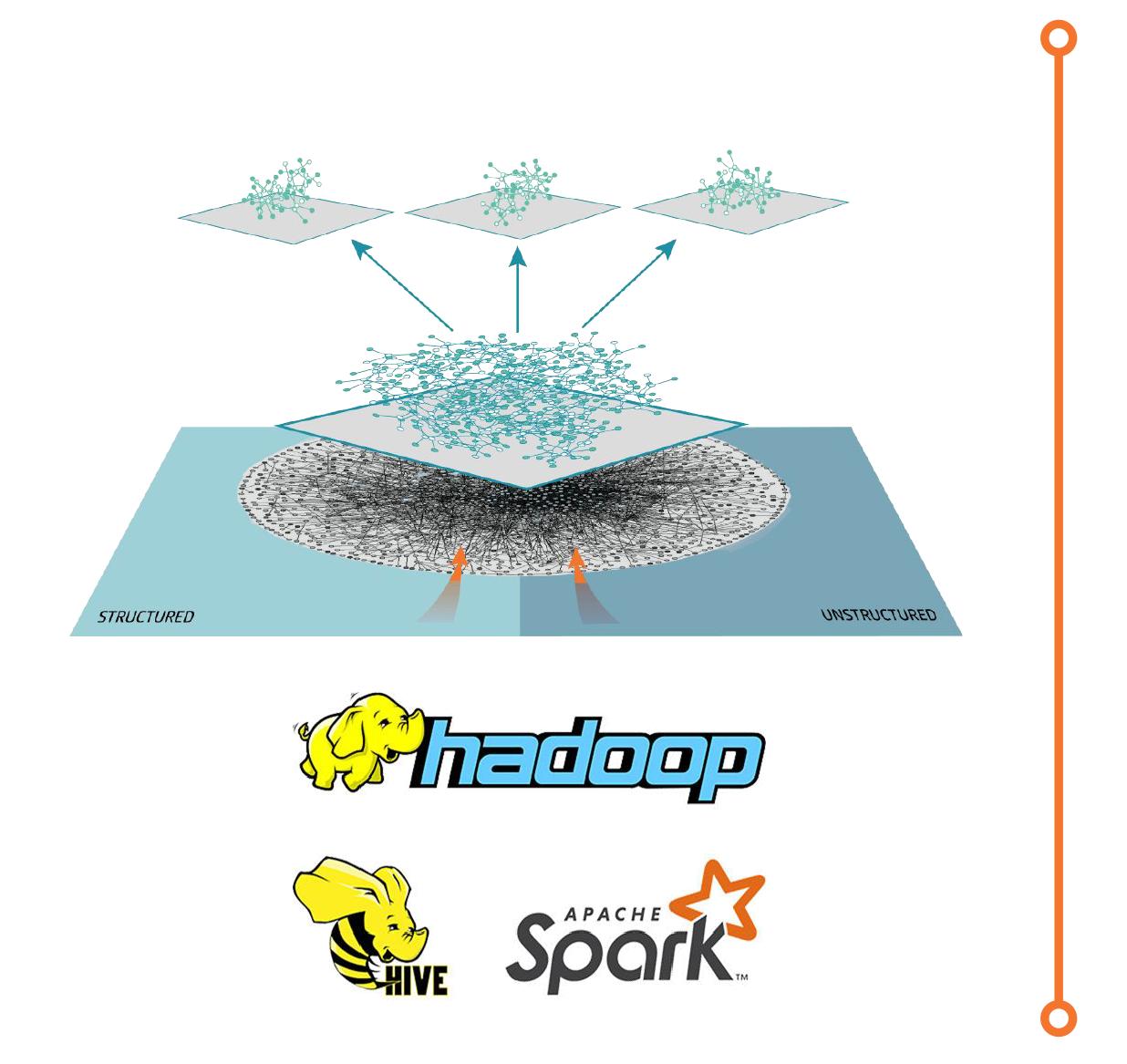 Semantic Layer for Hadoop image.png