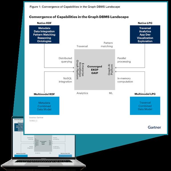 laptop-larger-graphic-graph-database-management